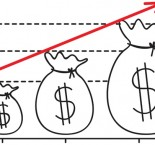 gráfico de lucro
