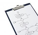 foto de prancheta com árvore de decisão